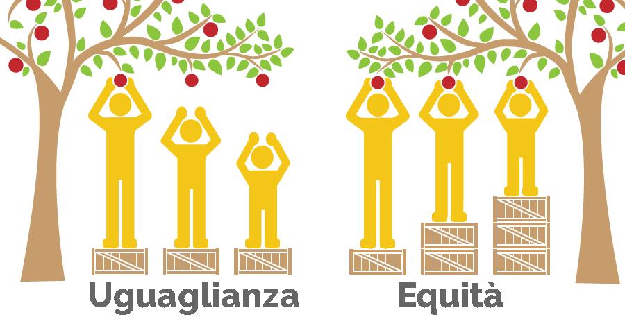 Equità-e-uguaglianza-nel-processo-di-inclusione